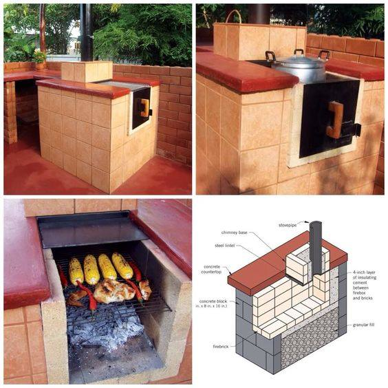 DIY ideas for making your own grills
